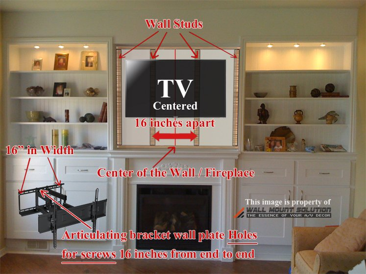 Figure 1 (Picture is for demonstration purpose only. Actual location of the studs over fireplace varies. Always use a stud finder to locate the studs)
