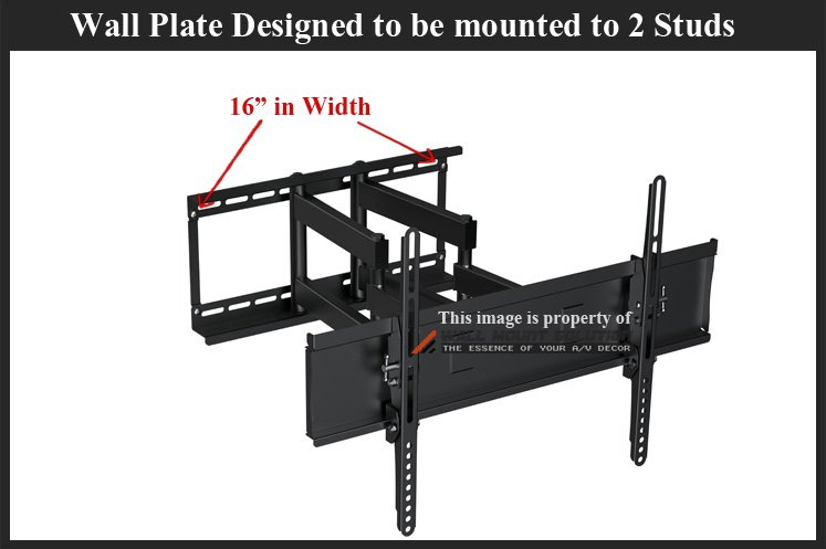 Wall Plate Designed to be Mounted to 2 Studs