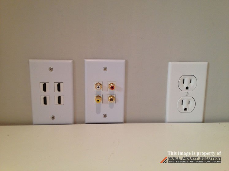 4 HDMI Port wall plate and Composite (RCA), & Coax jack wall plate